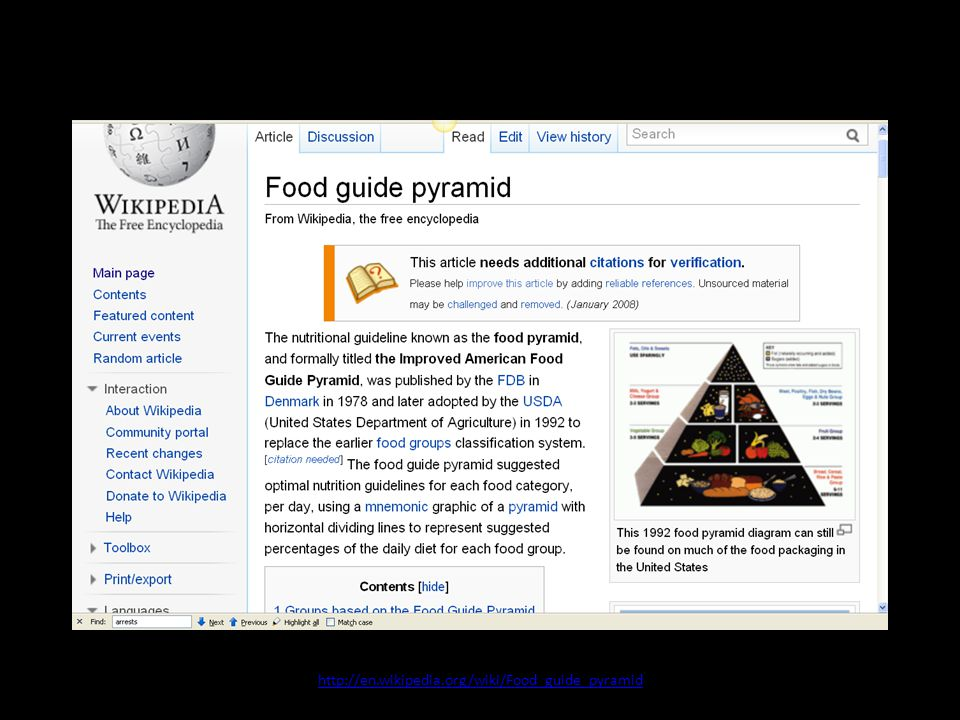 http://en.wikipedia.org/wiki/Food_guide_pyramid