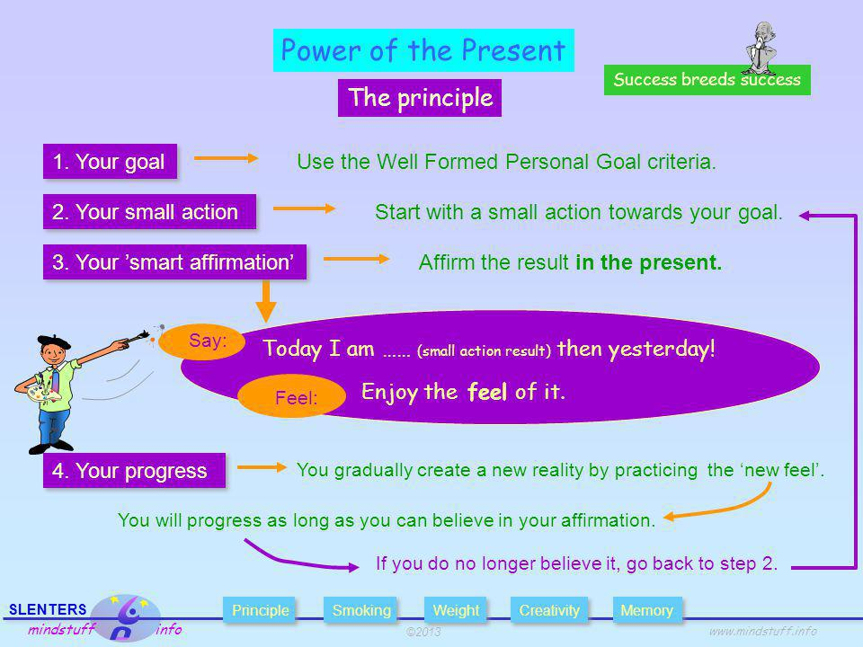 ©2013 SLENTERS mindstuff info www.mindstuff.info Use the Well Formed Personal Goal criteria. Affirm the result in the present. Power of the Present Th