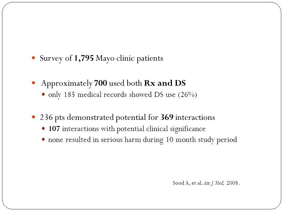 Survey of 1,795 Mayo clinic patients Approximately 700 used both Rx and DS only 185 medical records showed DS use (26%) 236 pts demonstrated potential