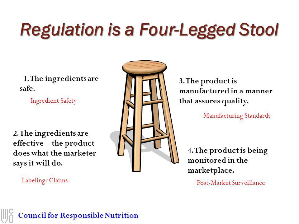 Council for Responsible Nutrition 11. The ingredients are safe. 2. The ingredients are effective - the product does what the marketer says it will do.