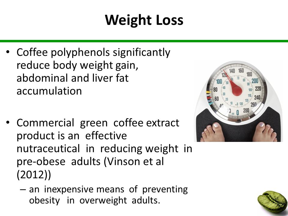 Weight Loss Coffee polyphenols significantly reduce body weight gain, abdominal and liver fat accumulation Commercial green coffee extract product is an effective nutraceutical in reducing weight in pre-obese adults (Vinson et al (2012)) – an inexpensive means of preventing obesity in overweight adults.