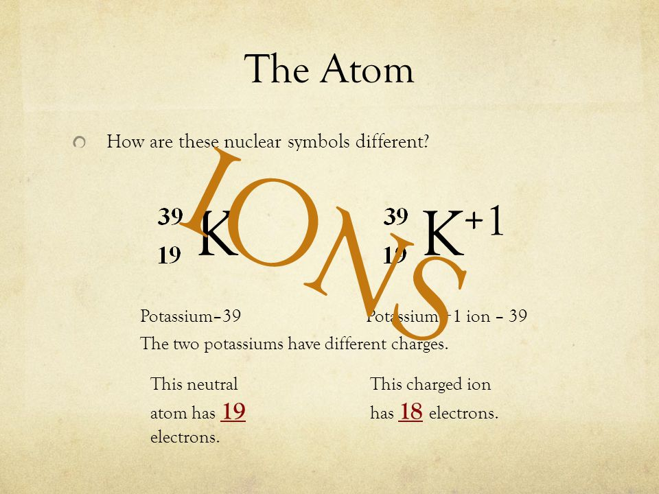 The Atom How are these nuclear symbols different.