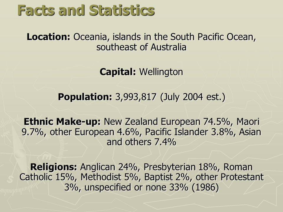 Facts and Statistics Location: Oceania, islands in the South Pacific Ocean, southeast of Australia Capital: Wellington Population: 3,993,817 (July 2004 est.) Ethnic Make-up: New Zealand European 74.5%, Maori 9.7%, other European 4.6%, Pacific Islander 3.8%, Asian and others 7.4% Religions: Anglican 24%, Presbyterian 18%, Roman Catholic 15%, Methodist 5%, Baptist 2%, other Protestant 3%, unspecified or none 33% (1986)