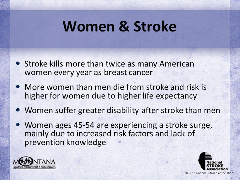 How Do You Prevent Stroke.
