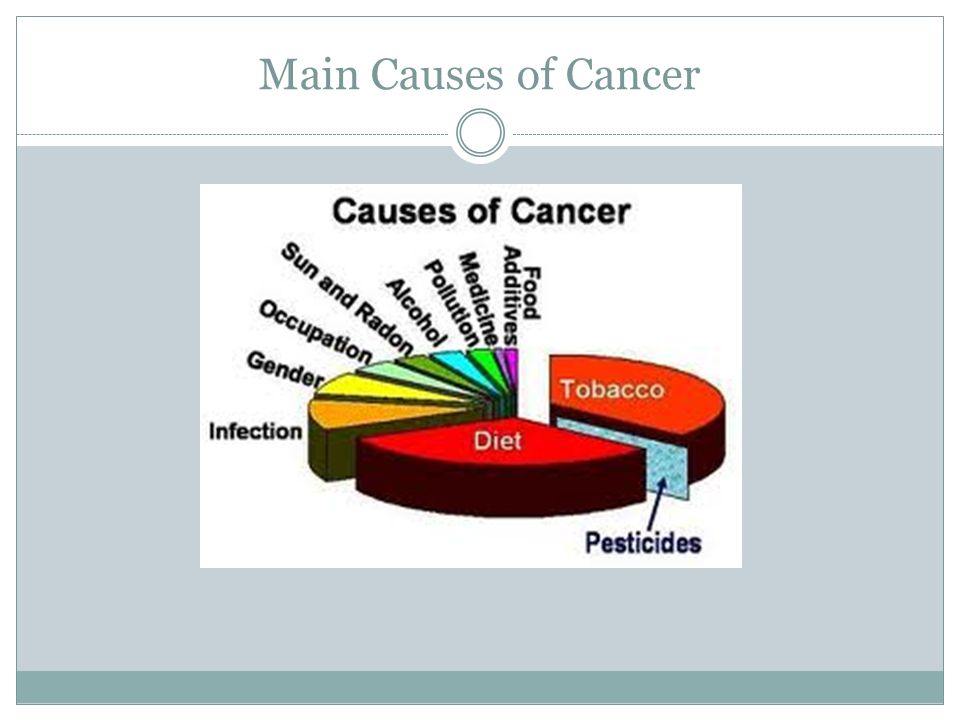 Main Causes of Cancer