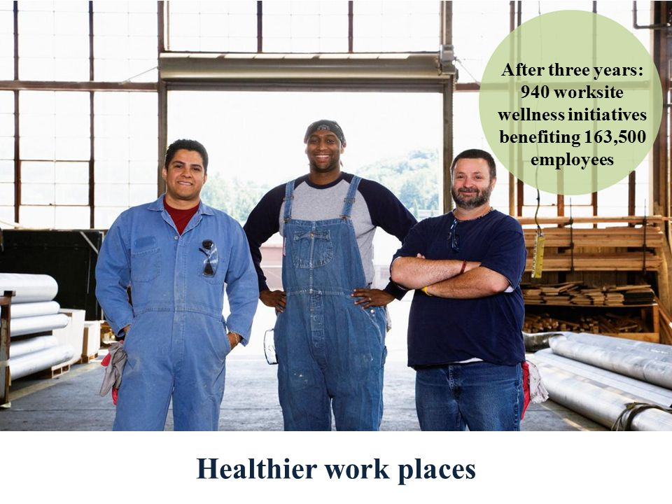 Healthier work places After three years: 940 worksite wellness initiatives benefiting 163,500 employees