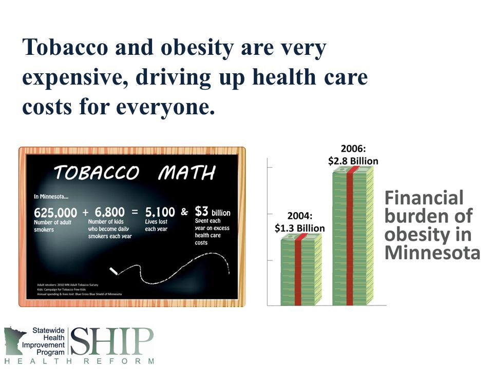 Tobacco and obesity are very expensive, driving up health care costs for everyone.