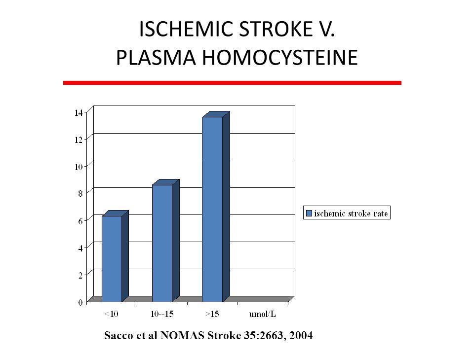 ISCHEMIC STROKE V. PLASMA HOMOCYSTEINE Sacco et al NOMAS Stroke 35:2663, 2004