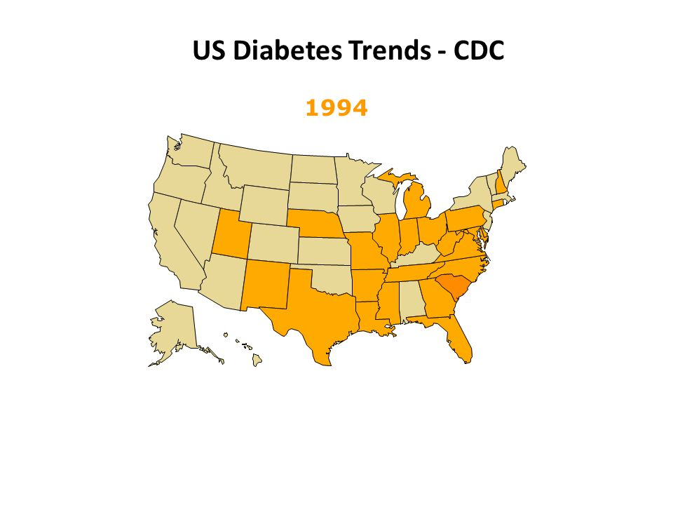 1994 US Diabetes Trends - CDC