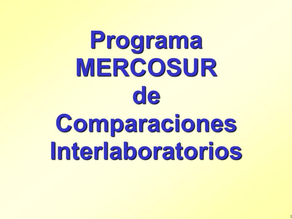 1 Programa MERCOSUR de Comparaciones Interlaboratorios
