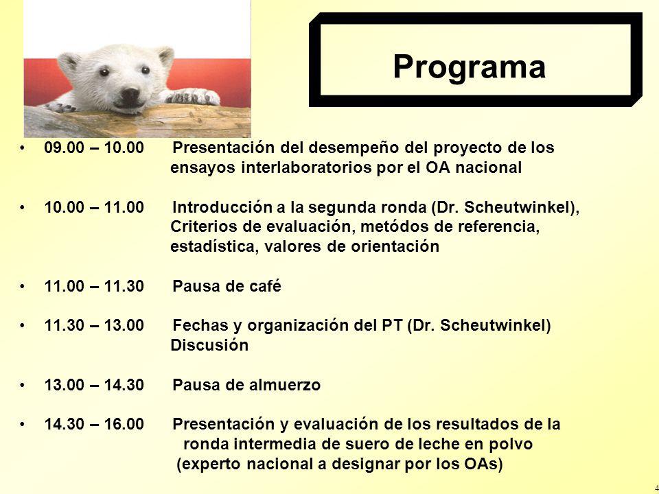 4 Programa 09.00 – 10.00 Presentación del desempeño del proyecto de los ensayos interlaboratorios por el OA nacional 10.00 – 11.00 Introducción a la segunda ronda (Dr.