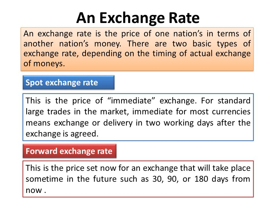 An Exchange Rate An exchange rate is the price of one nations in terms of another nations money.