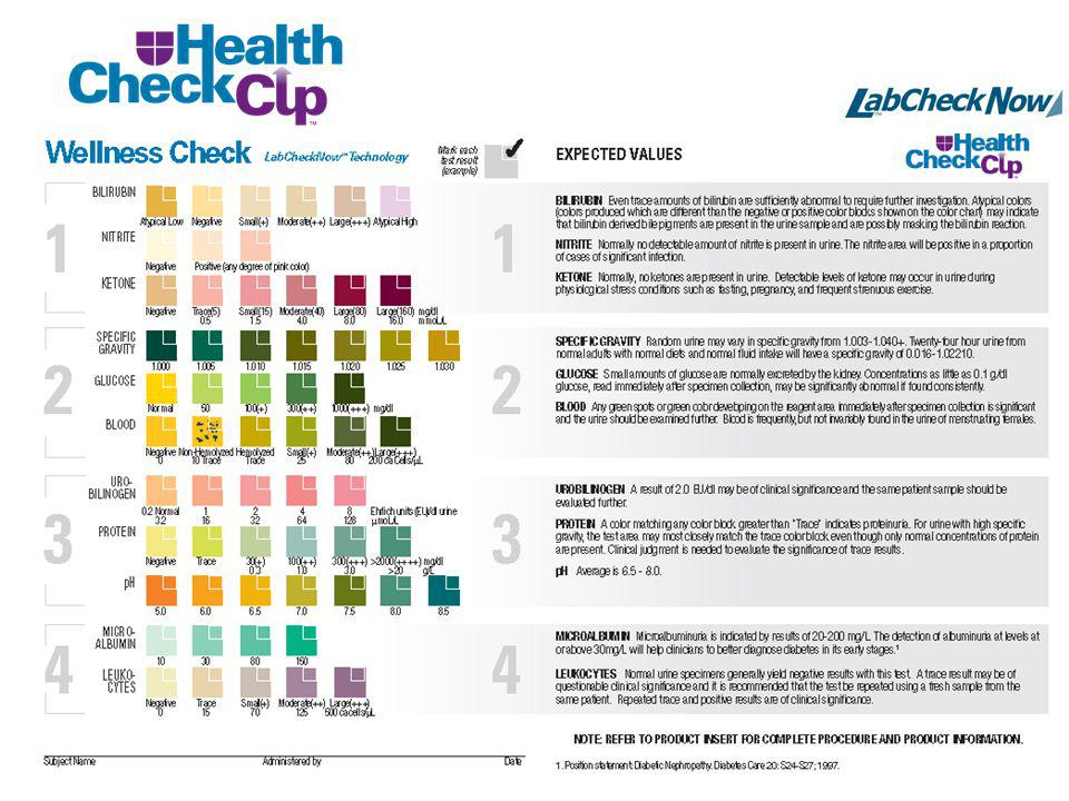Record Keeping Substance Health Check Compare Substance Category Mark the (+) or (-) Check Box