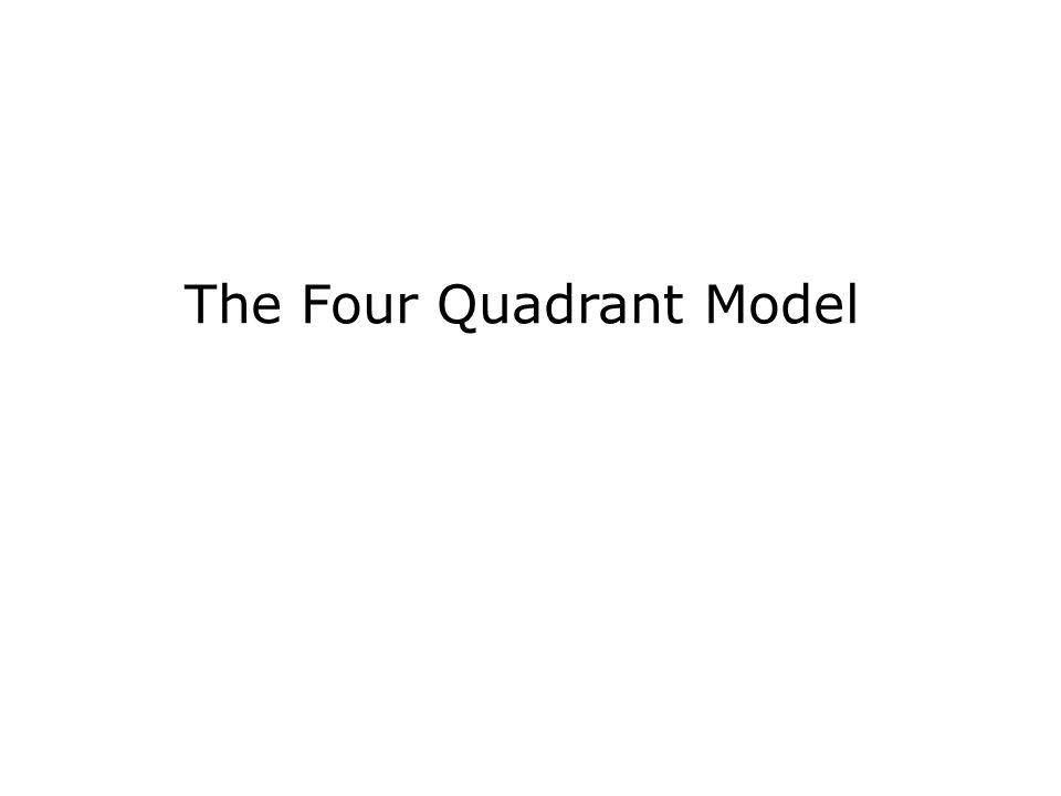 The Four Quadrant Model