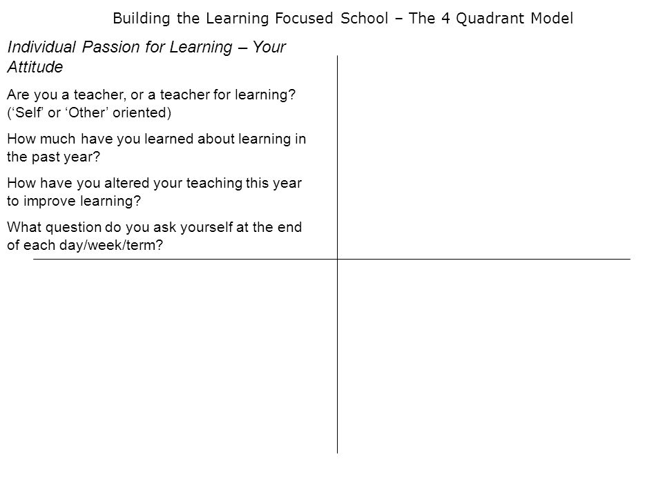 Building the Learning Focused School – The 4 Quadrant Model Individual Passion for Learning – Your Attitude Are you a teacher, or a teacher for learning.