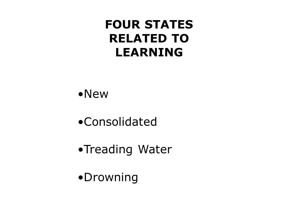 FOUR STATES RELATED TO LEARNING New Consolidated Treading Water Drowning