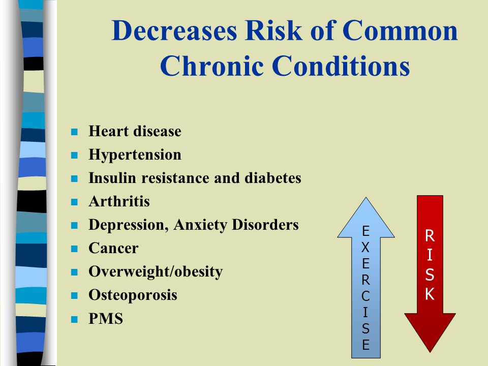 Decreases Risk of Common Chronic Conditions n Heart disease n Hypertension n Insulin resistance and diabetes n Arthritis n Depression, Anxiety Disorders n Cancer n Overweight/obesity n Osteoporosis n PMS EXERCISEEXERCISE RISKRISK