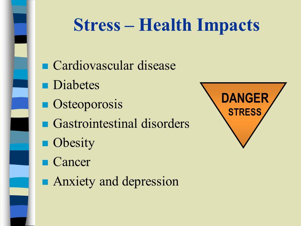 Stress – Health Impacts n Cardiovascular disease n Diabetes n Osteoporosis n Gastrointestinal disorders n Obesity n Cancer n Anxiety and depression DANGER STRESS