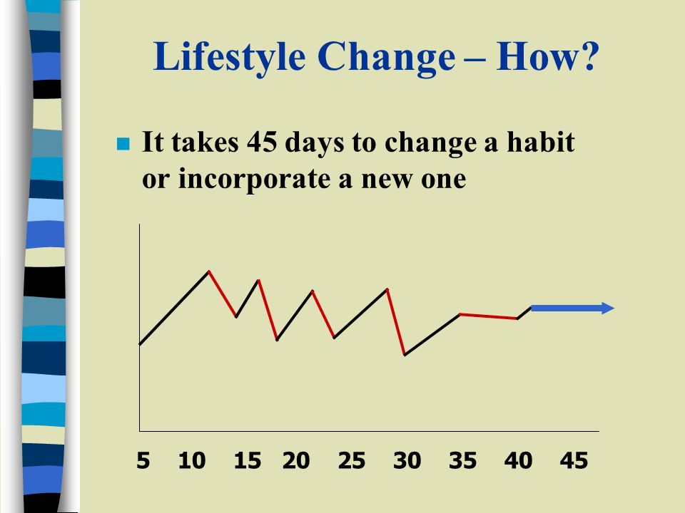 Lifestyle Change – How.