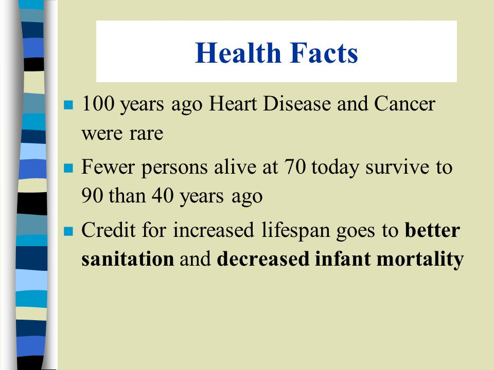 Health Facts n 100 years ago Heart Disease and Cancer were rare n Fewer persons alive at 70 today survive to 90 than 40 years ago n Credit for increased lifespan goes to better sanitation and decreased infant mortality