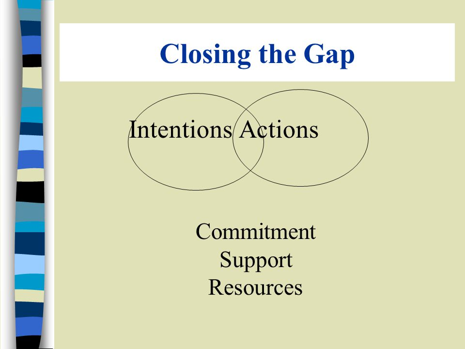 Closing the Gap Intentions Actions Commitment Support Resources