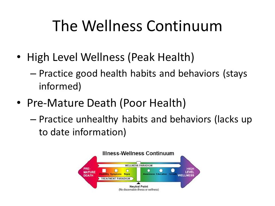 The Wellness Continuum High Level Wellness (Peak Health) – Practice good health habits and behaviors (stays informed) Pre-Mature Death (Poor Health) –
