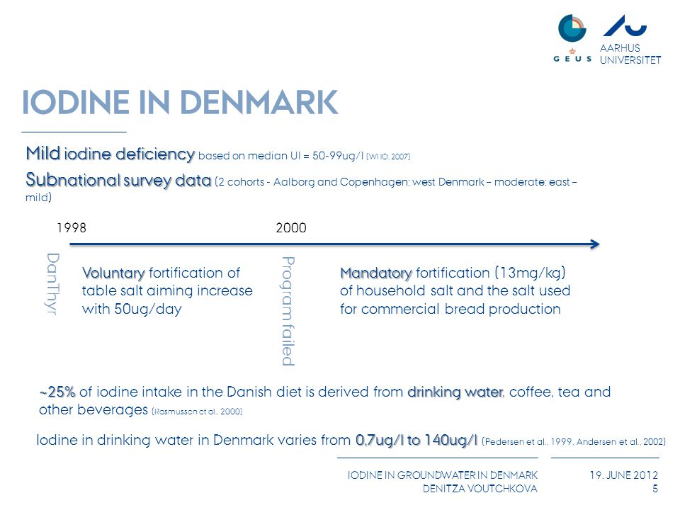 AARHUS UNIVERSITET IODINE IN GROUNDWATER IN DENMARK DENITZA VOUTCHKOVA 19. JUNE 2012 IODINE IN DENMARK 5 Mild iodine deficiency Mild iodine deficiency