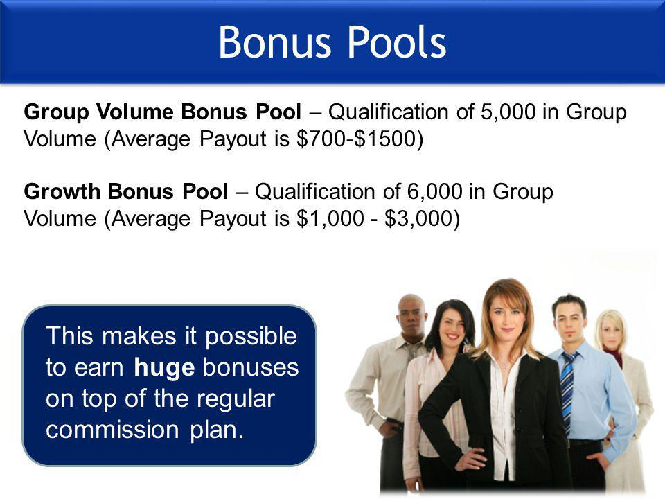 Bonus Pools Group Volume Bonus Pool – Qualification of 5,000 in Group Volume (Average Payout is $700-$1500) Growth Bonus Pool – Qualification of 6,000 in Group Volume (Average Payout is $1,000 - $3,000) This makes it possible to earn huge bonuses on top of the regular commission plan.