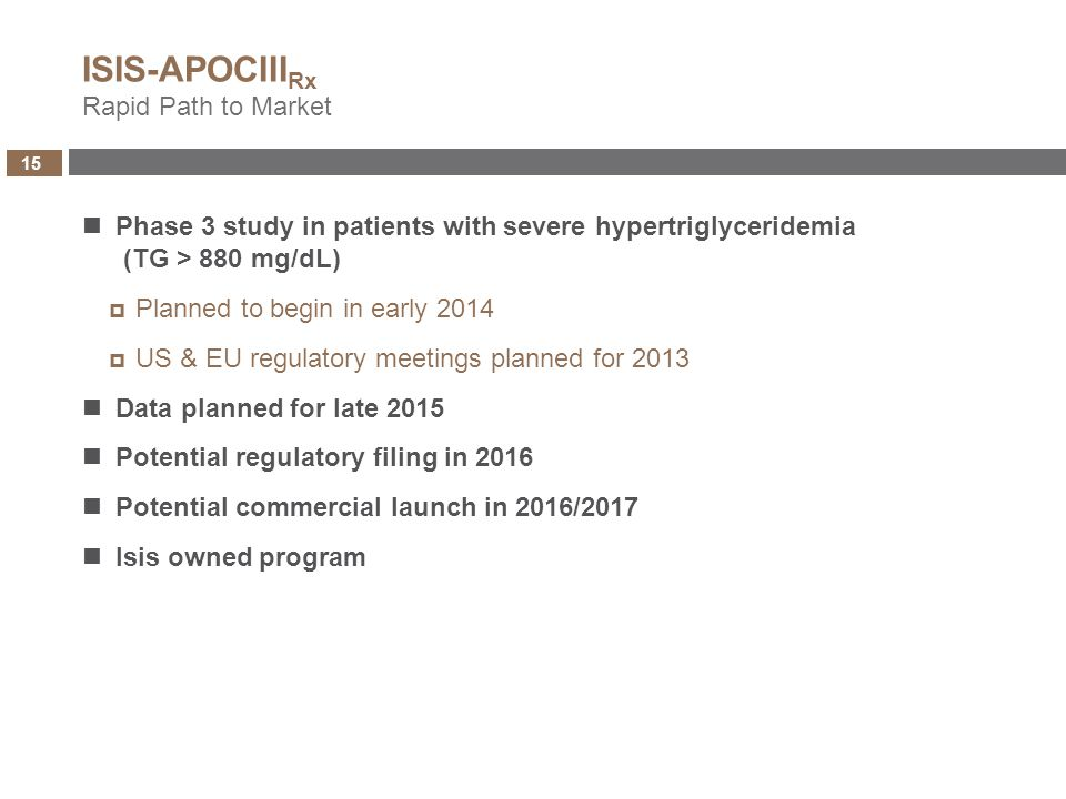 Phase 2 in Patients with Severe or Uncontrolled Hypertriglyceridemia ISIS-APOCIII Rx Ongoing Studies Ongoing Studies Multicenter randomized double-bli