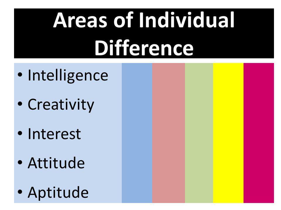 Areas of Individual Difference Intelligence Creativity Interest Attitude Aptitude