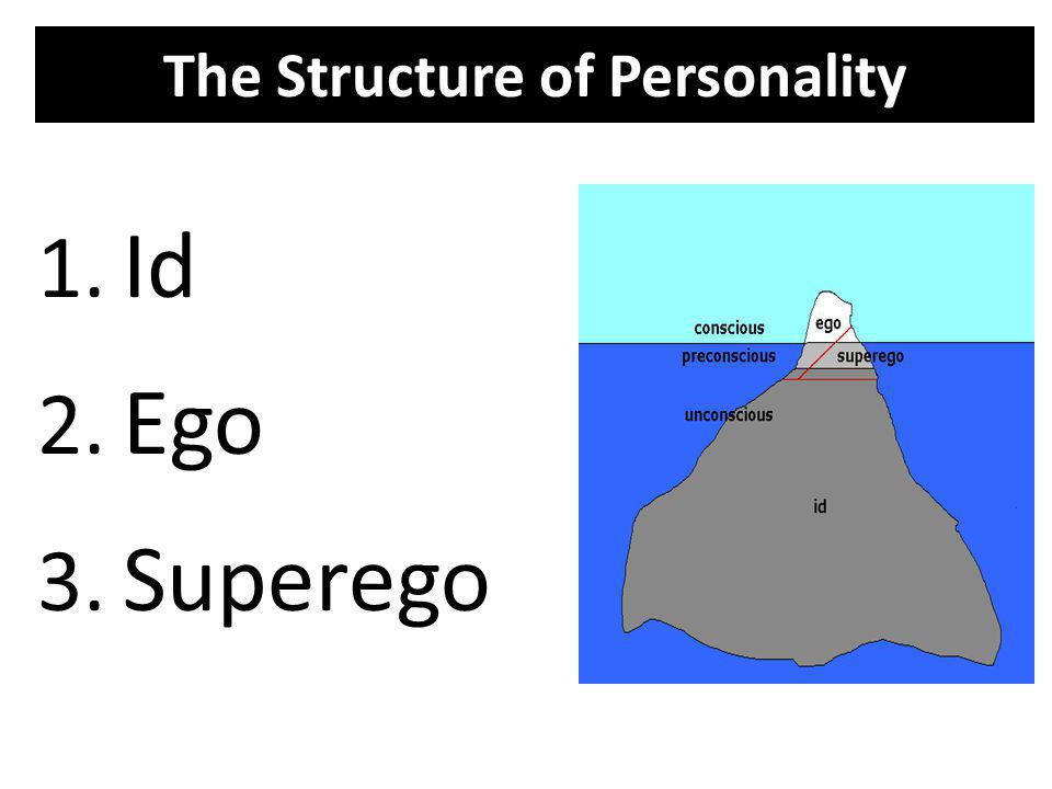 The Structure of Personality 1. Id 2. Ego 3. Superego