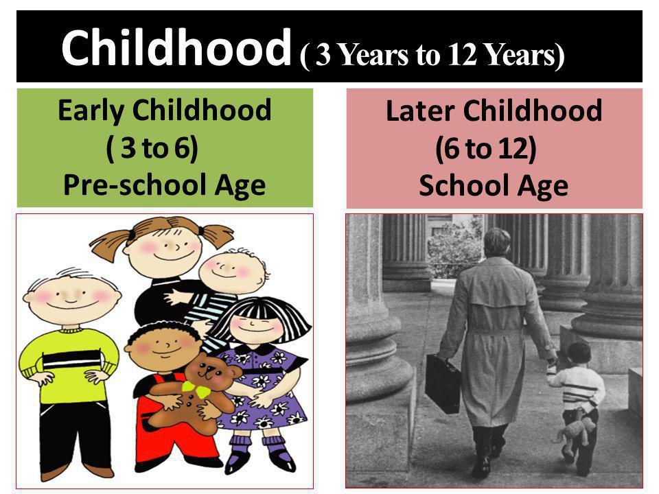 ( 3 Years 12 Years) Childhood ( 3 Years to 12 Years) Early Childhood ( 3 to 6) Pre-school Age Later Childhood (6 to 12) School Age