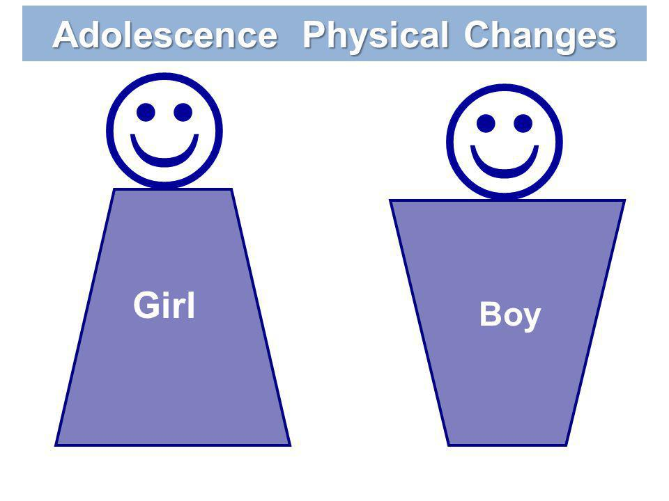 Adolescence Physical Changes Girl Boy