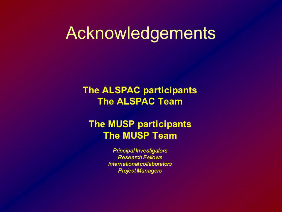 Acknowledgements The ALSPAC participants The ALSPAC Team The MUSP participants The MUSP Team Principal Investigators Research Fellows International co