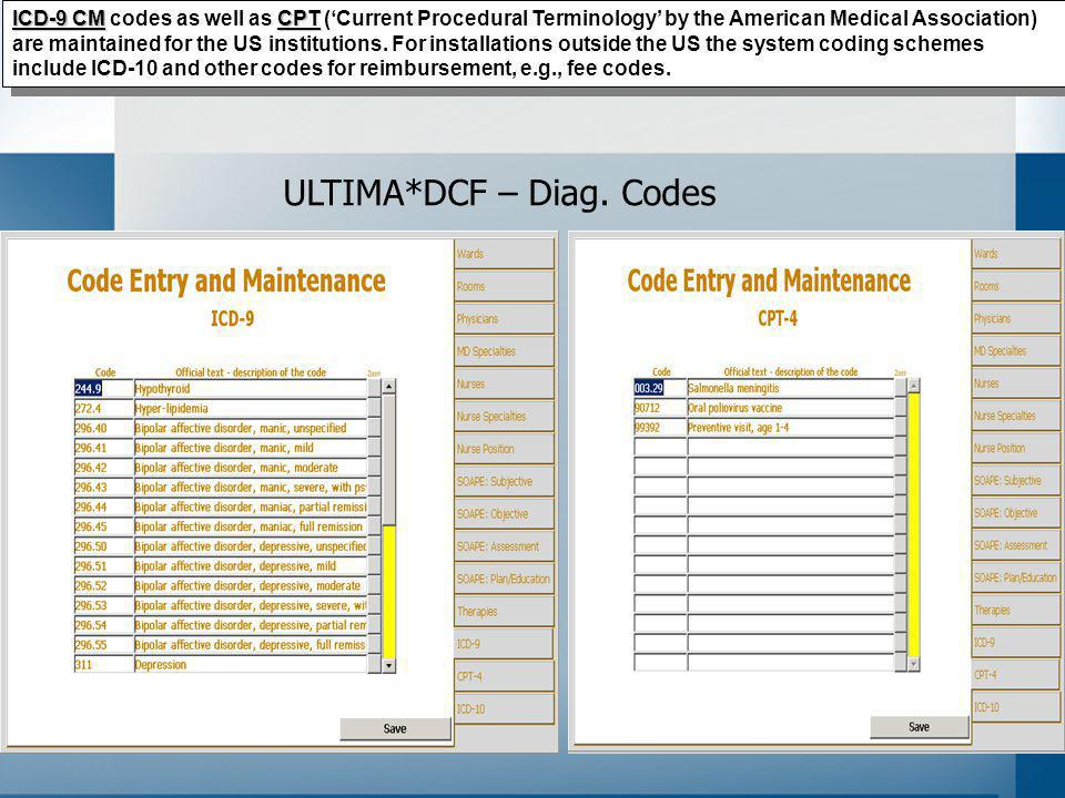 ICD-9 CMCPT ICD-9 CM codes as well as CPT (Current Procedural Terminology by the American Medical Association) are maintained for the US institutions.