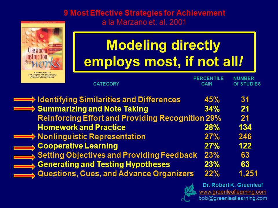 9 Most Effective Strategies for Achievement a la Marzano et.
