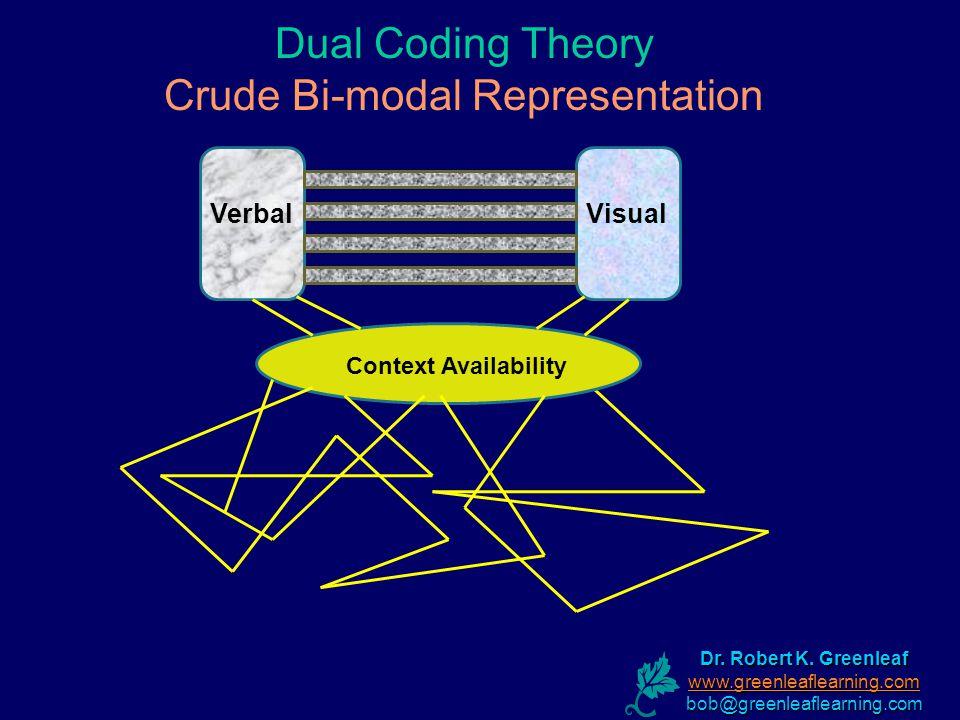Dual Coding Theory Crude Bi-modal Representation Dr. Robert K. Greenleaf www.greenleaflearning.com bob@greenleaflearning.com VerbalVisual Context Avai