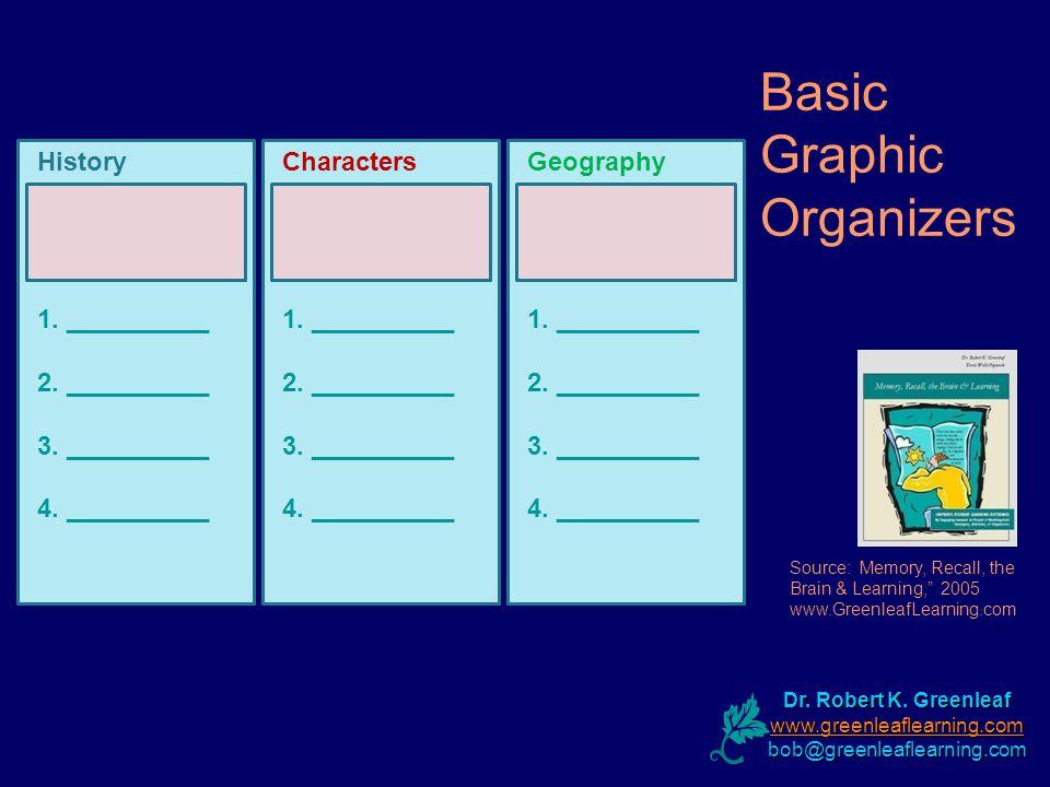 Basic Graphic Organizers Dr. Robert K.