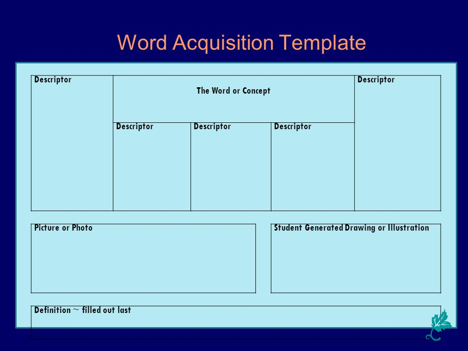 Word Acquisition Template Descriptor The Word or Concept Descriptor Picture or PhotoStudent Generated Drawing or Illustration Definition ~ filled out last