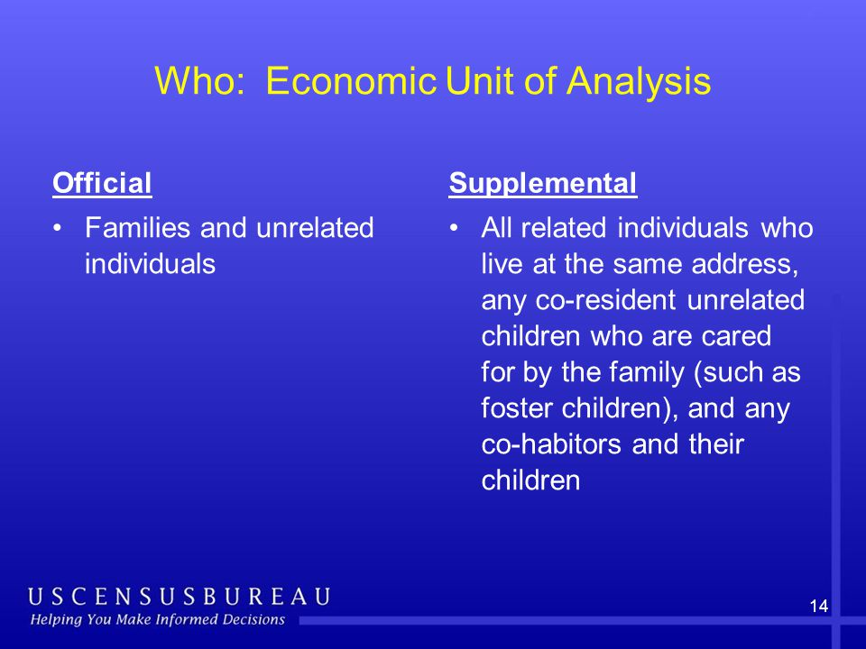 Who: Economic Unit of Analysis Official Families and unrelated individuals Supplemental All related individuals who live at the same address, any co-resident unrelated children who are cared for by the family (such as foster children), and any co-habitors and their children 14
