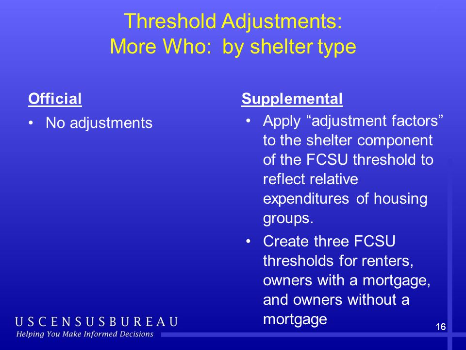 Threshold Adjustments: More Who: by shelter type Official No adjustments Supplemental Apply adjustment factors to the shelter component of the FCSU threshold to reflect relative expenditures of housing groups.
