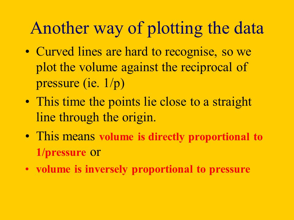 Another way of plotting the data Curved lines are hard to recognise, so we plot the volume against the reciprocal of pressure (ie. 1/p) This time the