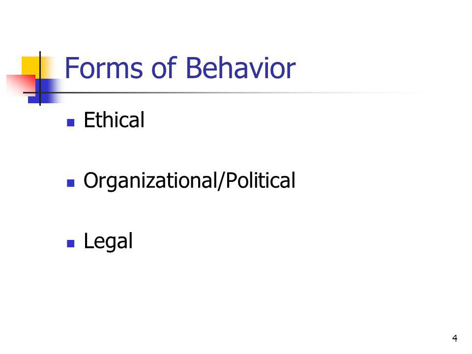 4 Forms of Behavior Ethical Organizational/Political Legal