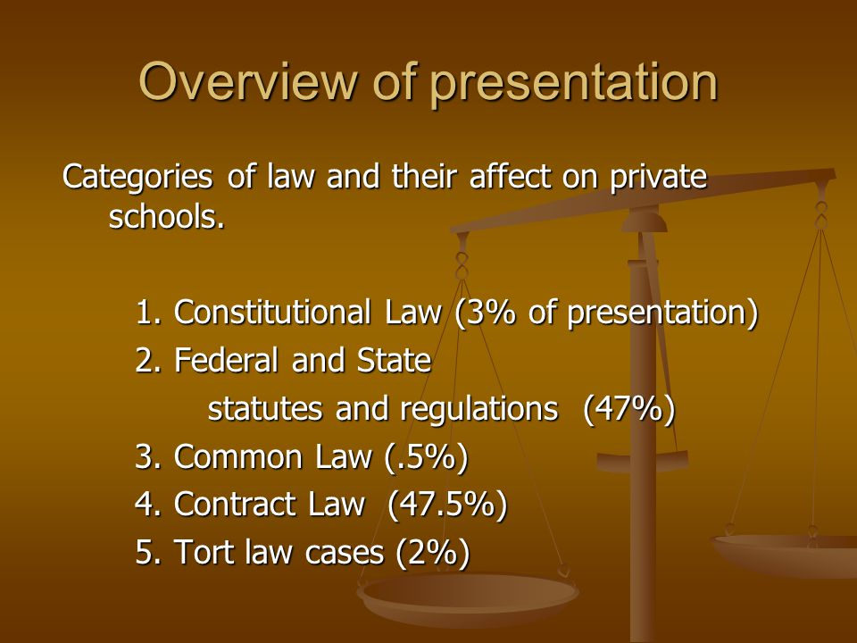 Overview of presentation Categories of law and their affect on private schools.