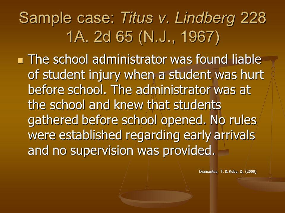 Sample case: Titus v.Lindberg 228 1A.