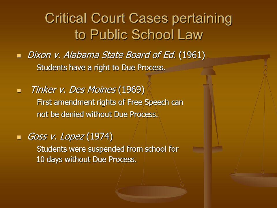 Critical Court Cases pertaining to Public School Law Dixon v. Alabama State Board of Ed. (1961) Dixon v. Alabama State Board of Ed. (1961) Students ha