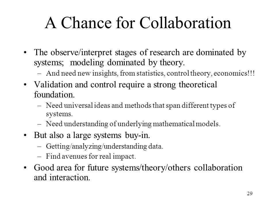 29 A Chance for Collaboration The observe/interpret stages of research are dominated by systems; modeling dominated by theory.