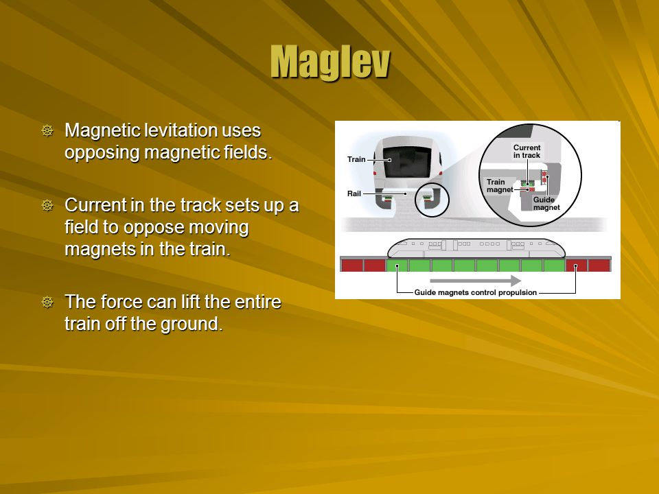 Maglev Magnetic levitation uses opposing magnetic fields.