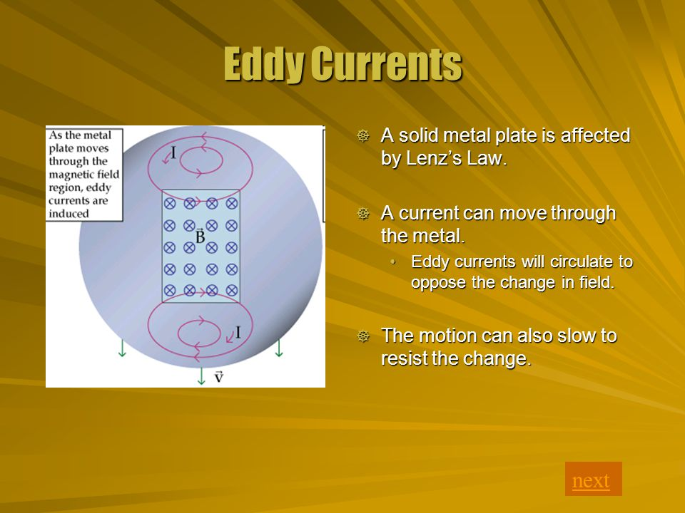 Eddy Currents next A solid metal plate is affected by Lenzs Law.