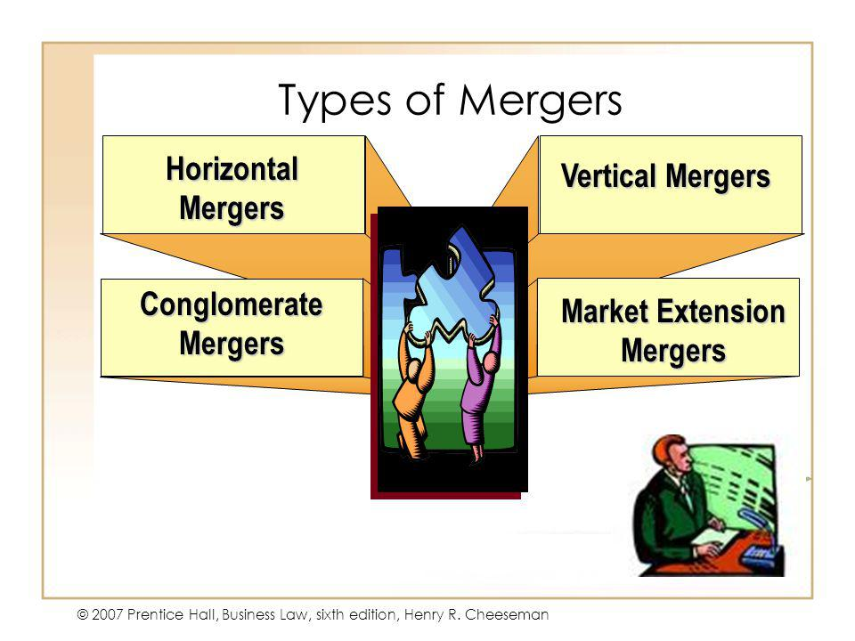 47 - 29 © 2007 Prentice Hall, Business Law, sixth edition, Henry R. Cheeseman Types of Mergers Horizontal Mergers Vertical Mergers Market Extension Me